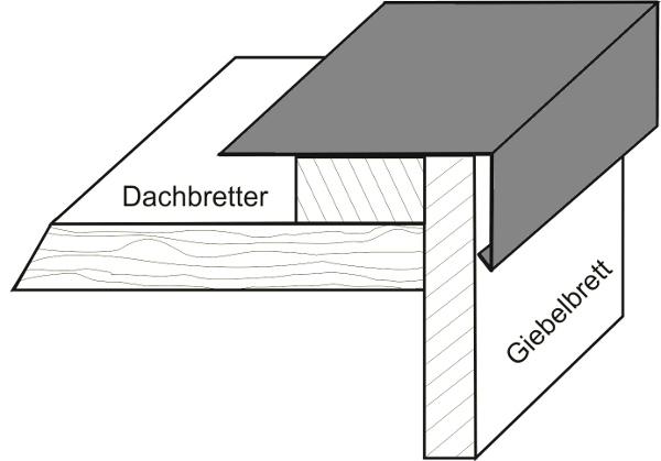 Giebelabdeckung Satteldach/ Pultdach